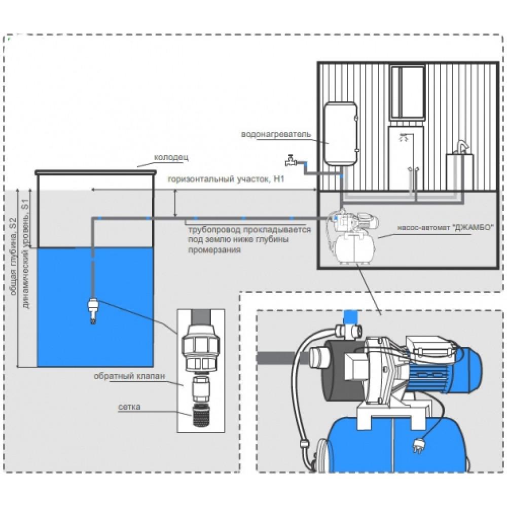 Как сделать водопровод из колодца на даче или в частном доме 46